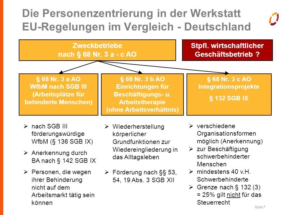 Folie 7 Stpfl. wirtschaftlicher Geschäftsbetrieb .