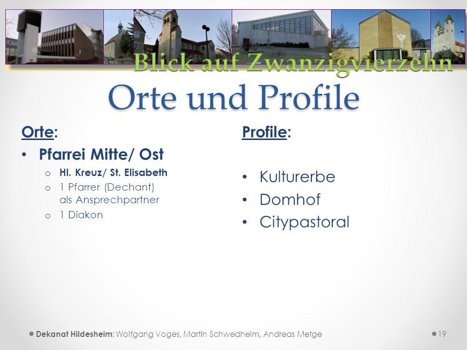 Orte und Profile Profile: Kulturerbe Domhof Citypastoral 19 Orte: Pfarrei Mitte/ Ost o Hl.