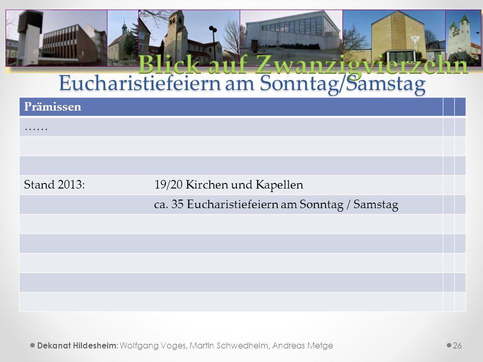 Eucharistiefeiern am Sonntag/Samstag 26 Dekanat Hildesheim : Wolfgang Voges, Martin Schwedhelm, Andreas Metge Prämissen …… Stand 2013: 19/20 Kirchen und Kapellen ca.