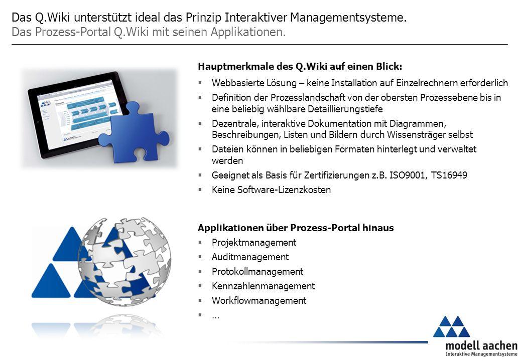 Das Q.Wiki unterstützt ideal das Prinzip Interaktiver Managementsysteme.