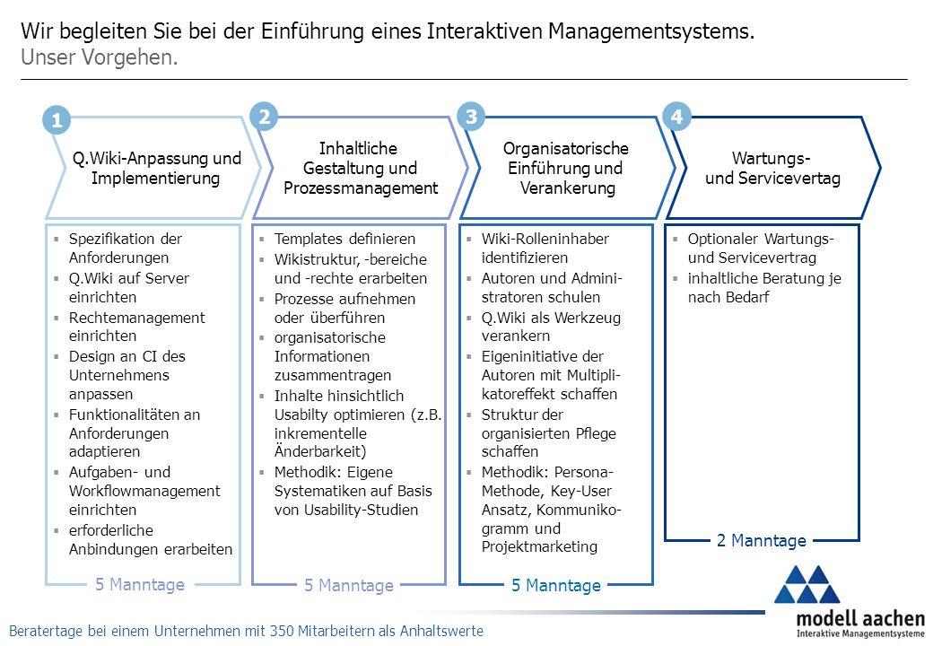 Wir begleiten Sie bei der Einführung eines Interaktiven Managementsystems.