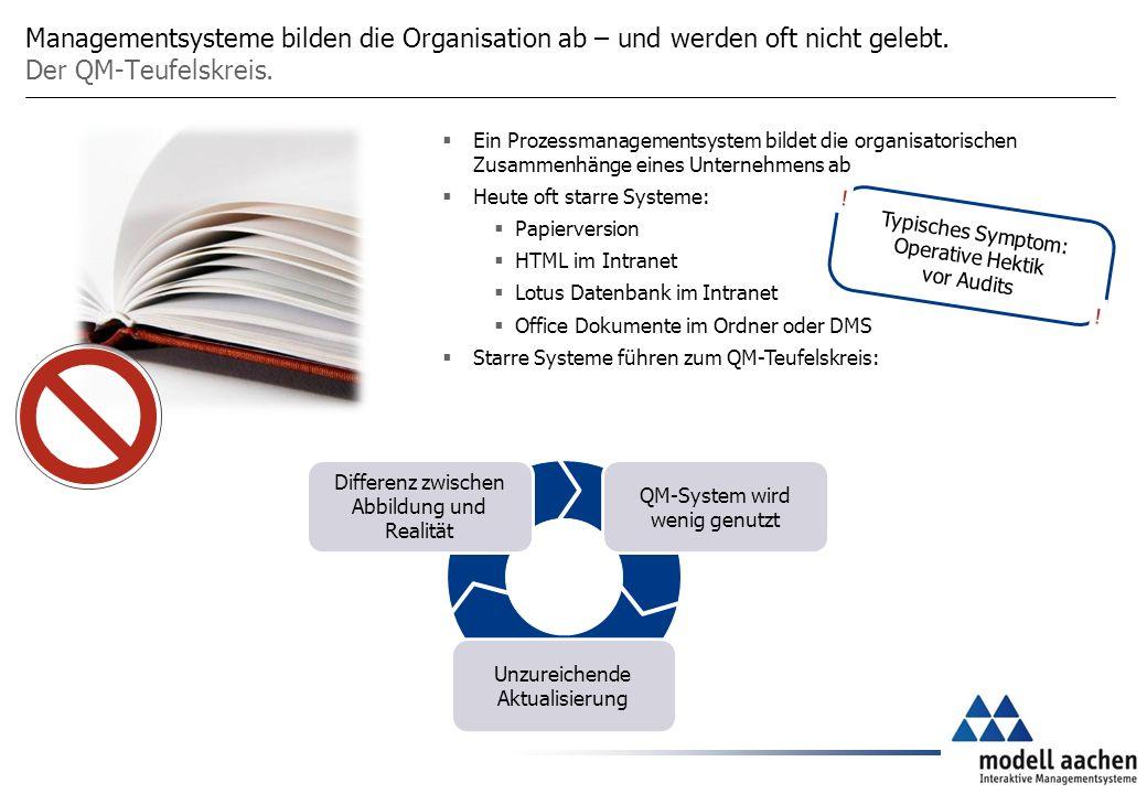 Managementsysteme bilden die Organisation ab – und werden oft nicht gelebt.