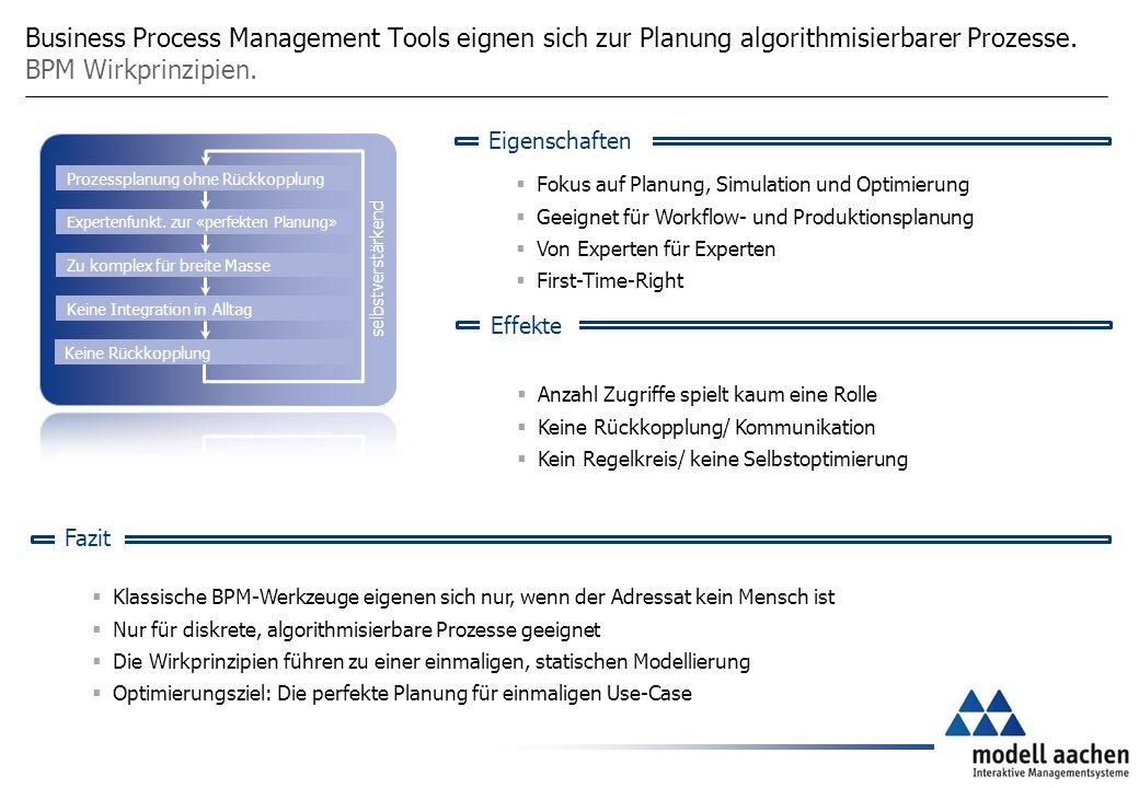 Business Process Management Tools eignen sich zur Planung algorithmisierbarer Prozesse.