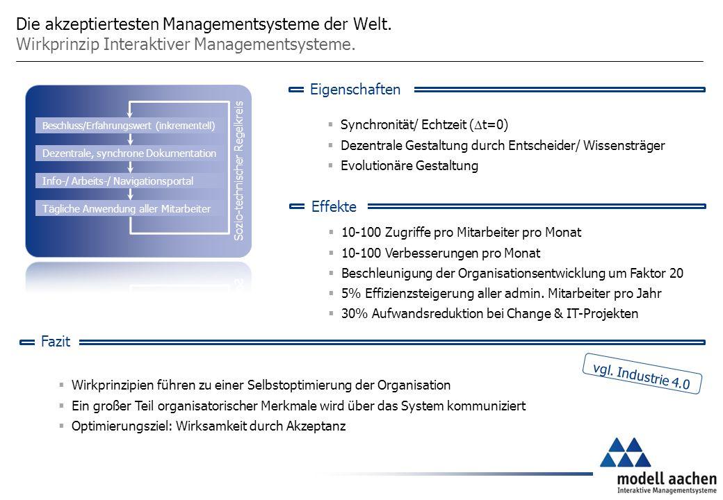 Die akzeptiertesten Managementsysteme der Welt. Wirkprinzip Interaktiver Managementsysteme.