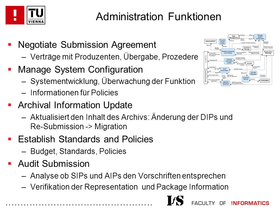 ................................................. Administration Funktionen  Negotiate Submission Agreement –Verträge mit Produzenten, Übergabe, Proz