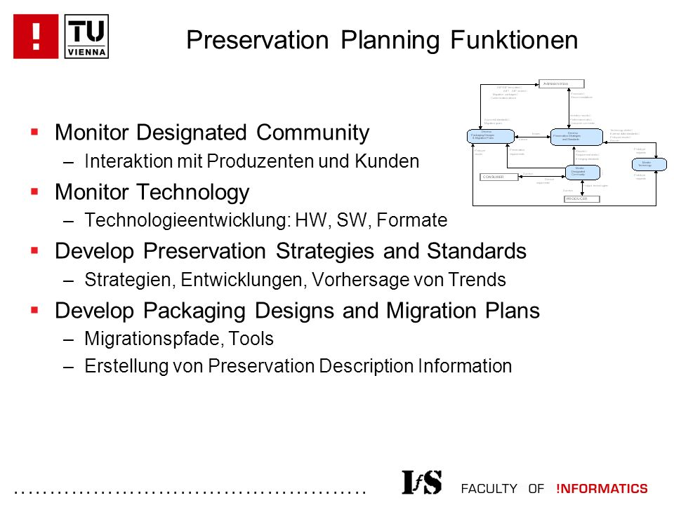 ................................................. Preservation Planning Funktionen  Monitor Designated Community –Interaktion mit Produzenten und Kun