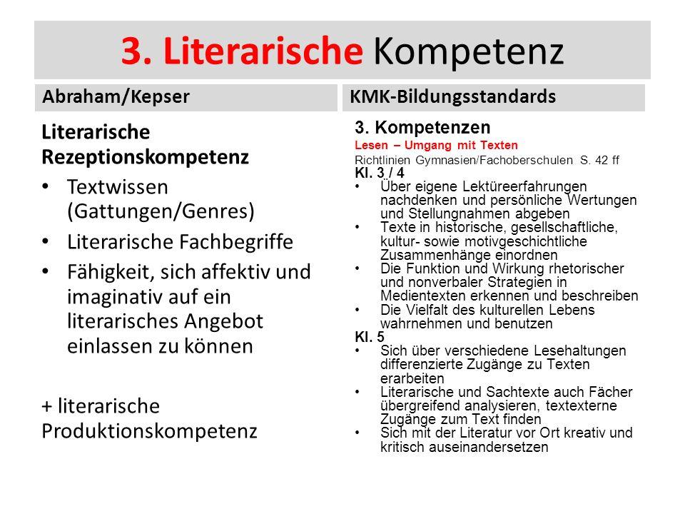 3. Literarische Kompetenz Abraham/Kepser Literarische Rezeptionskompetenz Textwissen (Gattungen/Genres) Literarische Fachbegriffe Fähigkeit, sich affe
