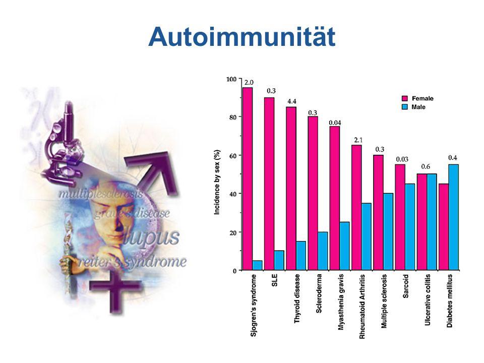 46 Autoimmunität