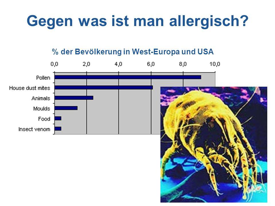 53 Gegen was ist man allergisch % der Bevölkerung in West-Europa und USA