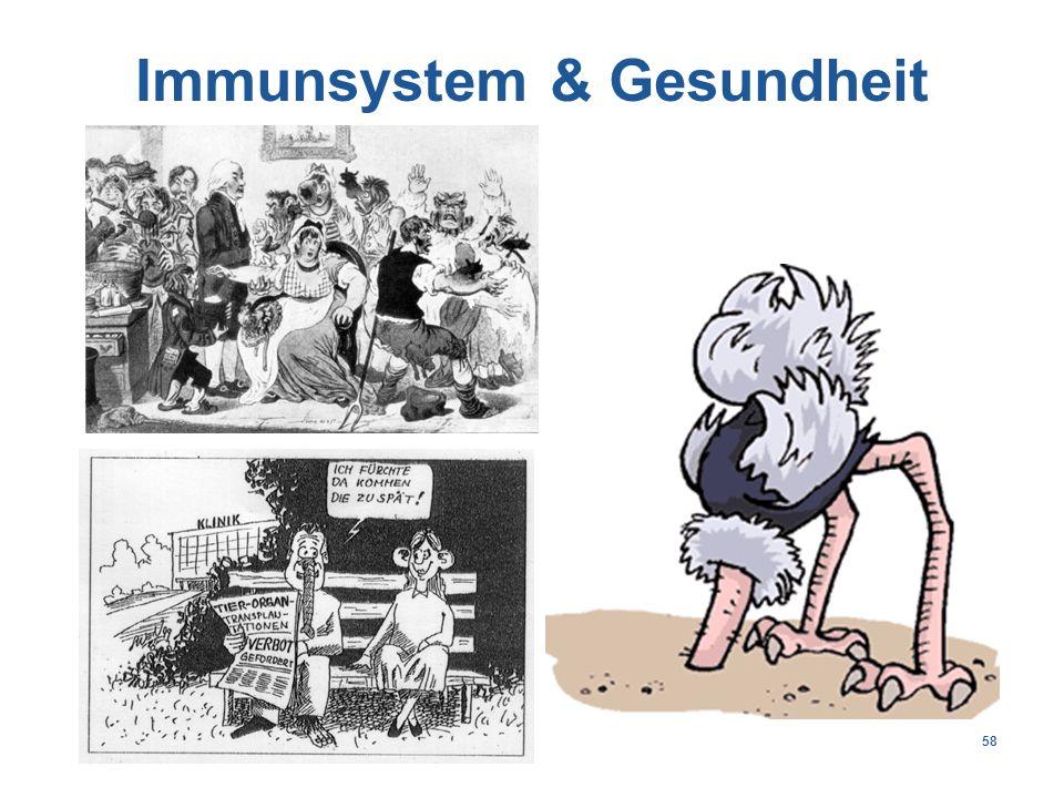58 Immunsystem & Gesundheit