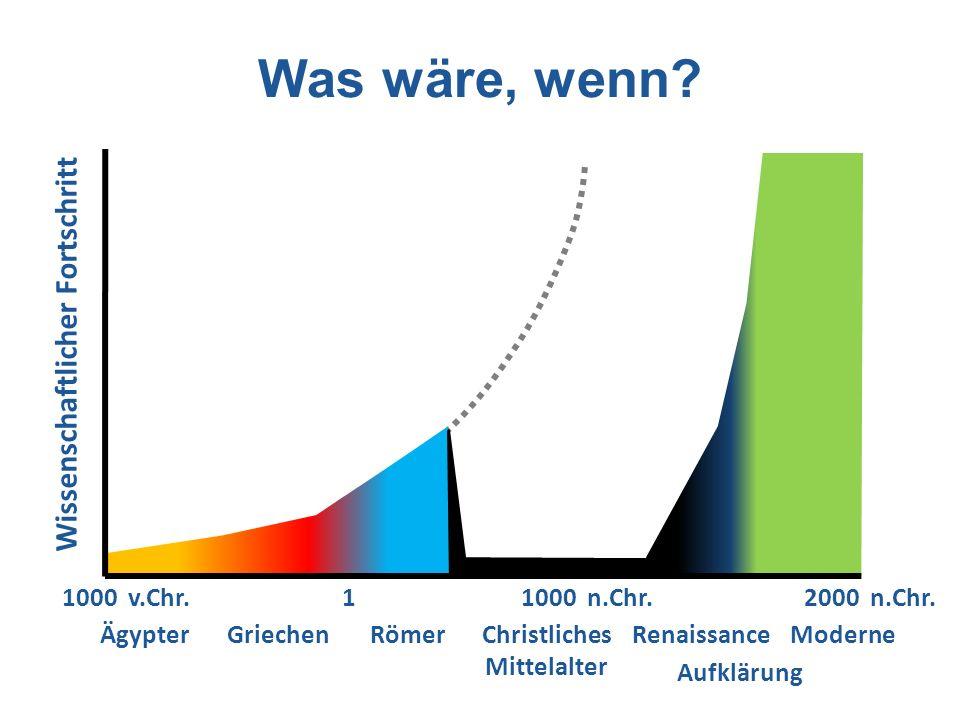 ÄgypterGriechenRömer 1000 v.Chr.2000 n.Chr.11000 n.Chr.