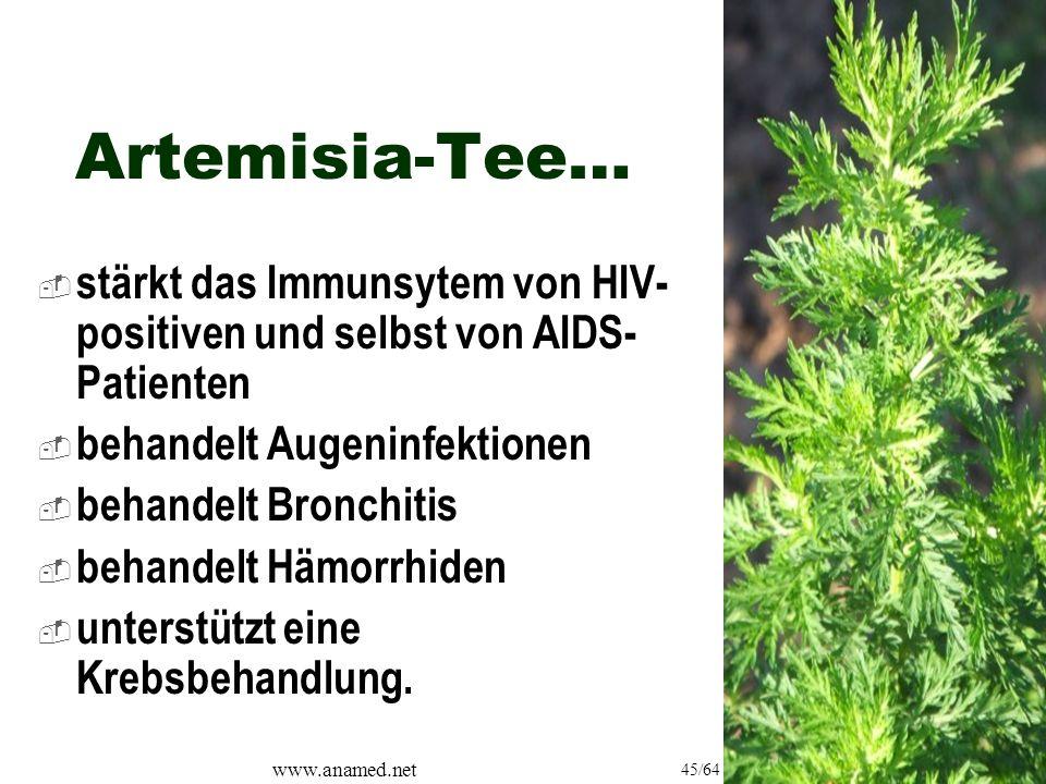 www.anamed.net 45/64 Artemisia-Tee…  stärkt das Immunsytem von HIV- positiven und selbst von AIDS- Patienten  behandelt Augeninfektionen  behandelt Bronchitis  behandelt Hämorrhiden  unterstützt eine Krebsbehandlung.