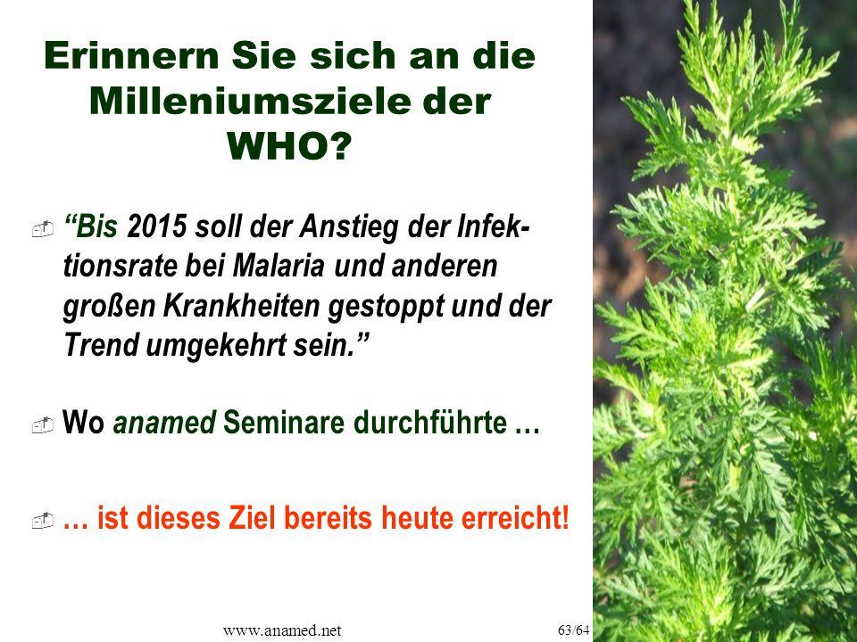 www.anamed.net 63/64 Erinnern Sie sich an die Milleniumsziele der WHO.