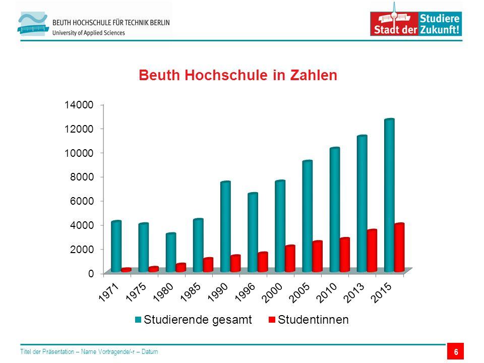 6 Beuth Hochschule in Zahlen Titel der Präsentation – Name Vortragende/-r – Datum