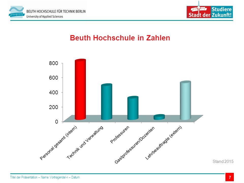 7 Beuth Hochschule in Zahlen Titel der Präsentation – Name Vortragende/-r – Datum Stand 2015