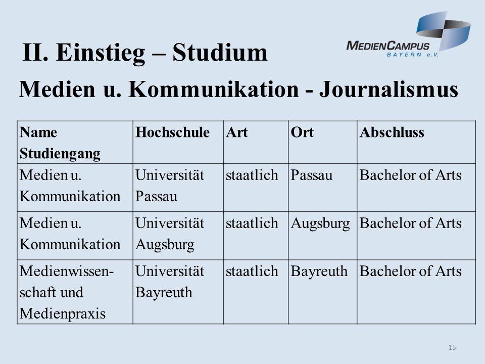 16 II.Einstieg – Studium Medien u.