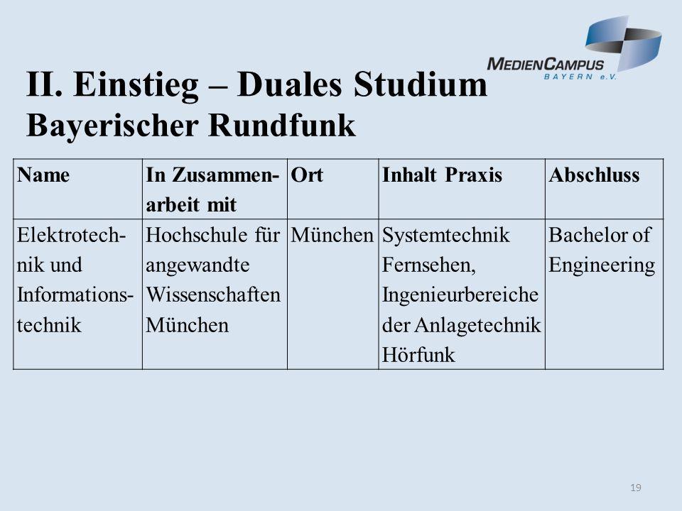 19 II. Einstieg – Duales Studium Bayerischer Rundfunk Name In Zusammen- arbeit mit OrtInhalt PraxisAbschluss Elektrotech- nik und Informations- techni