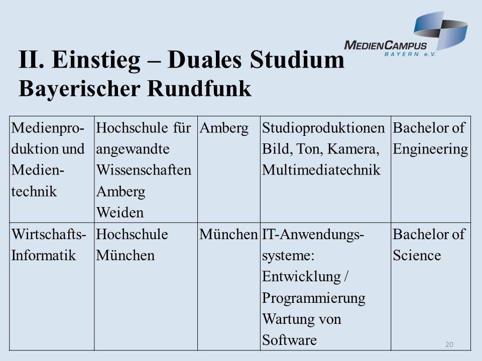 20 II. Einstieg – Duales Studium Bayerischer Rundfunk Medienpro- duktion und Medien- technik Hochschule für angewandte Wissenschaften Amberg Weiden Am