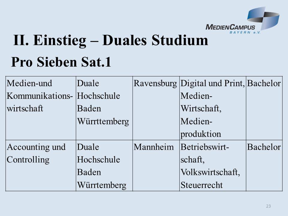 23 II. Einstieg – Duales Studium Pro Sieben Sat.1 Medien-und Kommunikations- wirtschaft Duale Hochschule Baden Würrttemberg Ravensburg Digital und Pri
