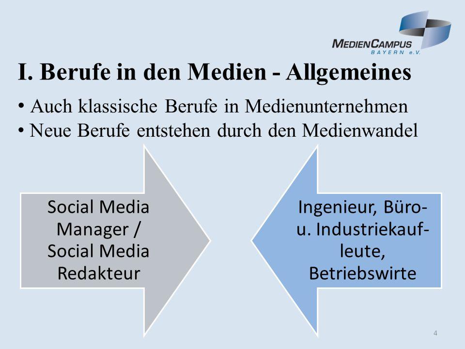 Auch klassische Berufe in Medienunternehmen Neue Berufe entstehen durch den Medienwandel 4 Social Media Manager / Social Media Redakteur Ingenieur, Bü