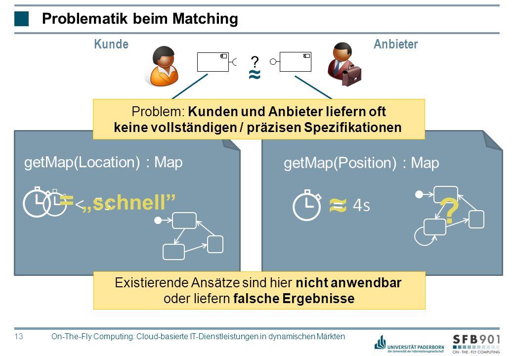 © Heinz Nixdorf Institut, Universität Paderborn 13 Problematik beim Matching ≈ .