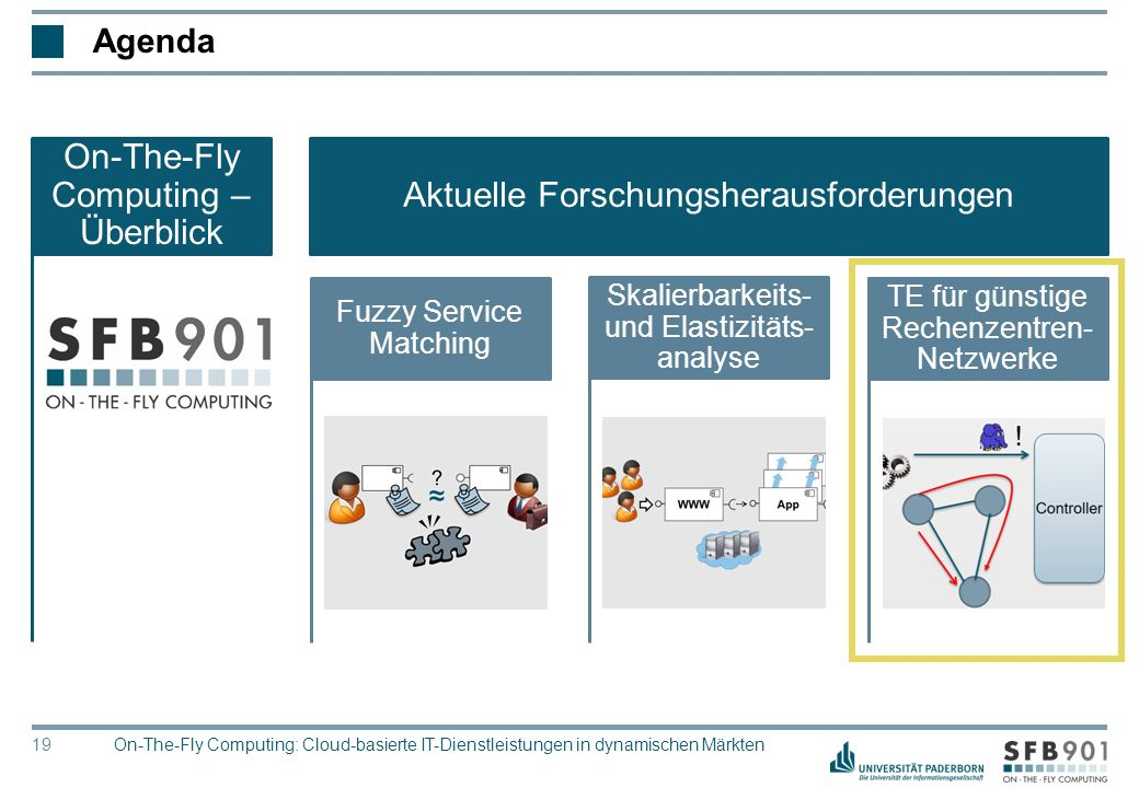 © Heinz Nixdorf Institut, Universität Paderborn 19 Agenda On-The-Fly Computing: Cloud-basierte IT-Dienstleistungen in dynamischen Märkten On-The-Fly Computing – Überblick Fuzzy Service Matching Skalierbarkeits- und Elastizitäts- analyse TE für günstige Rechenzentren- Netzwerke Aktuelle Forschungsherausforderungen