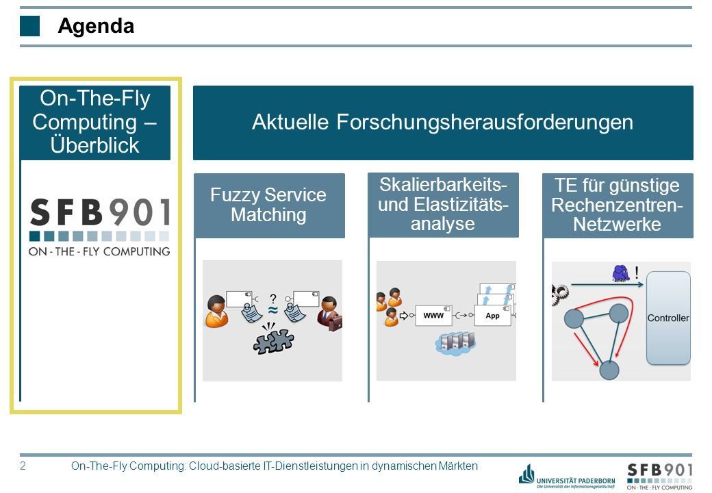 © Heinz Nixdorf Institut, Universität Paderborn 2 Agenda On-The-Fly Computing: Cloud-basierte IT-Dienstleistungen in dynamischen Märkten On-The-Fly Computing – Überblick Fuzzy Service Matching Skalierbarkeits- und Elastizitäts- analyse TE für günstige Rechenzentren- Netzwerke Aktuelle Forschungsherausforderungen