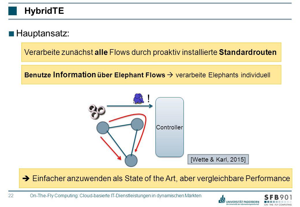© Heinz Nixdorf Institut, Universität Paderborn 22 ■ Hauptansatz: HybridTE Controller .