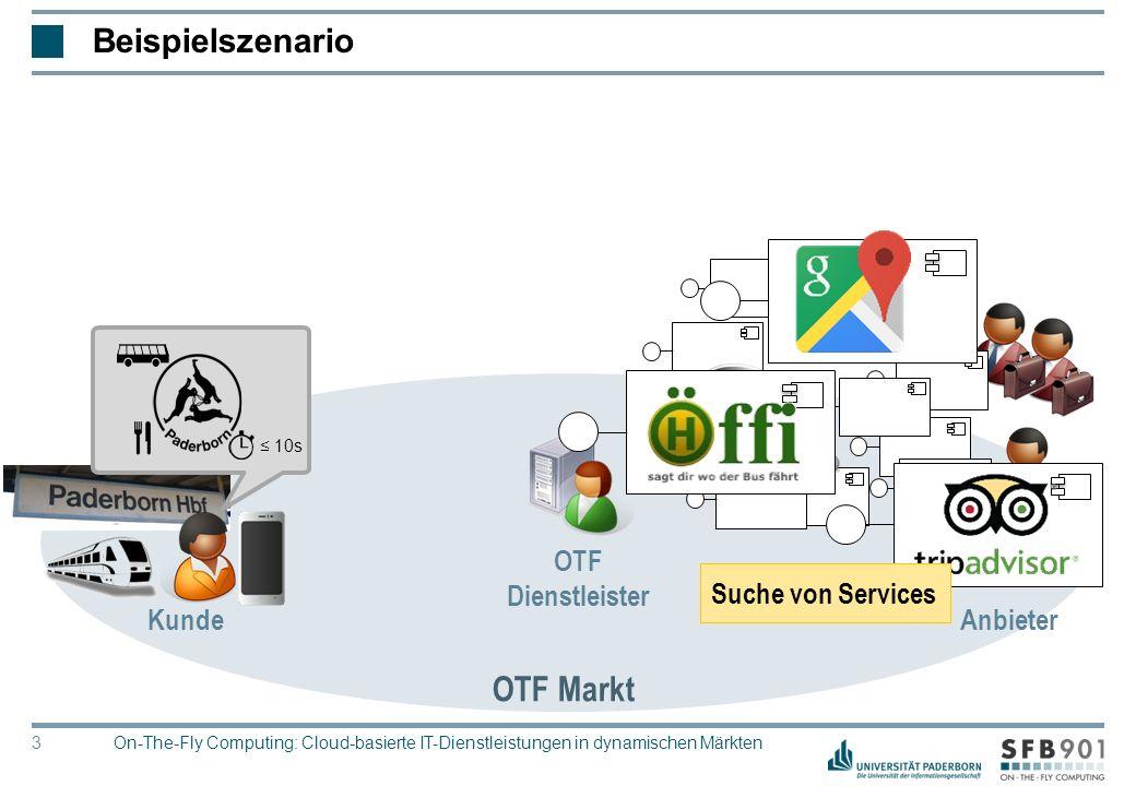 © Heinz Nixdorf Institut, Universität Paderborn 3 OTF Markt Anbieter OTF Dienstleister Kunde Beispielszenario On-The-Fly Computing: Cloud-basierte IT-Dienstleistungen in dynamischen Märkten ≤ 10s Suche von Services
