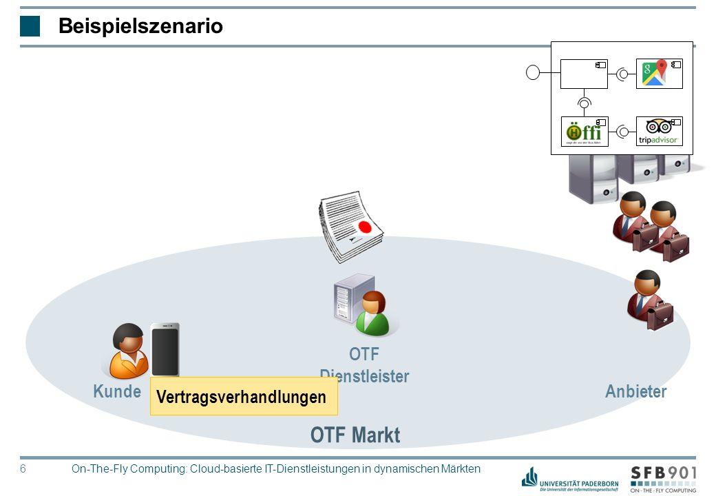 © Heinz Nixdorf Institut, Universität Paderborn 6 OTF Markt Anbieter OTF Dienstleister Kunde Beispielszenario On-The-Fly Computing: Cloud-basierte IT-Dienstleistungen in dynamischen Märkten Vertragsverhandlungen