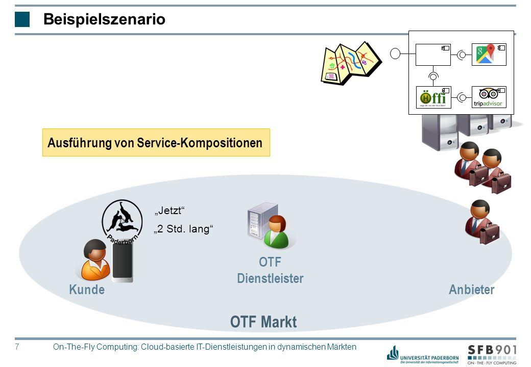 """© Heinz Nixdorf Institut, Universität Paderborn 7 OTF Markt Anbieter OTF Dienstleister Kunde Beispielszenario On-The-Fly Computing: Cloud-basierte IT-Dienstleistungen in dynamischen Märkten Ausführung von Service-Kompositionen """"Jetzt """"2 Std."""