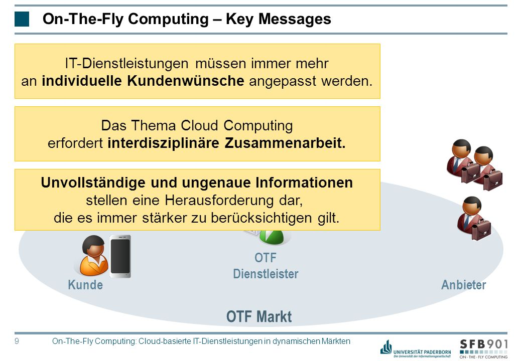 © Heinz Nixdorf Institut, Universität Paderborn 9 OTF Markt On-The-Fly Computing – Key Messages On-The-Fly Computing: Cloud-basierte IT-Dienstleistung