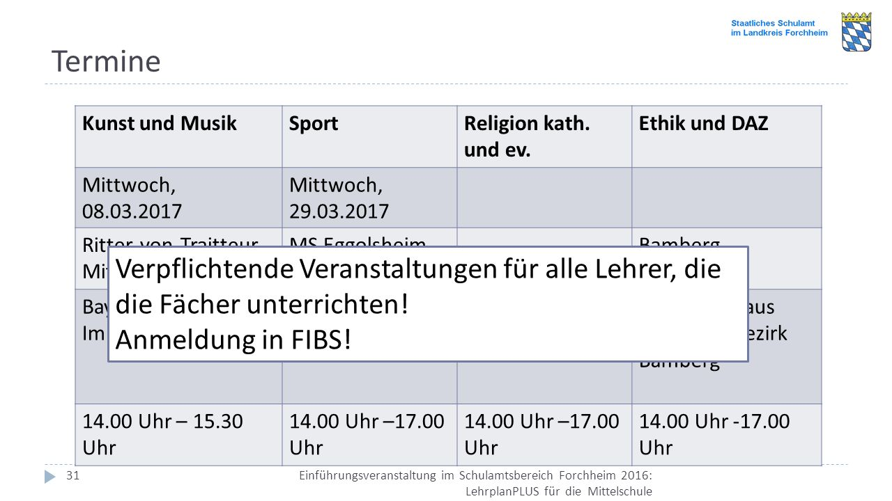 Termine Einführungsveranstaltung im Schulamtsbereich Forchheim 2016: LehrplanPLUS für die Mittelschule 31 Kunst und MusikSportReligion kath. und ev. E