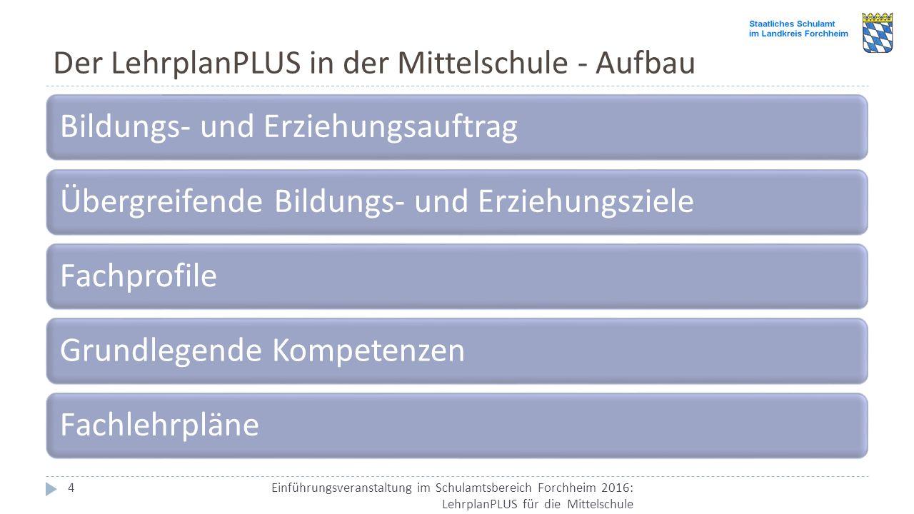 Der LehrplanPLUS in der Mittelschule - Aufbau Einführungsveranstaltung im Schulamtsbereich Forchheim 2016: LehrplanPLUS für die Mittelschule 4 Bildungs- und ErziehungsauftragÜbergreifende Bildungs- und ErziehungszieleFachprofileGrundlegende KompetenzenFachlehrpläne
