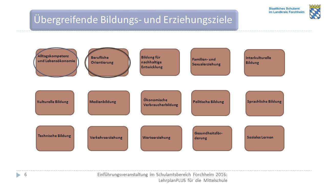 Einführungsveranstaltung im Schulamtsbereich Forchheim 2016: LehrplanPLUS für die Mittelschule 6 Alltagskompetenz und Lebensökonomie Berufliche Orient