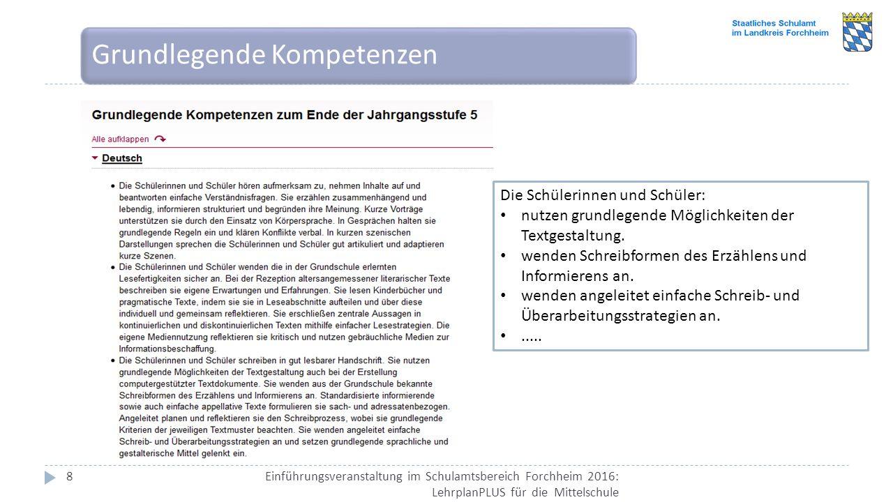 Einführungsveranstaltung im Schulamtsbereich Forchheim 2016: LehrplanPLUS für die Mittelschule 8 Die Schülerinnen und Schüler: nutzen grundlegende Möglichkeiten der Textgestaltung.