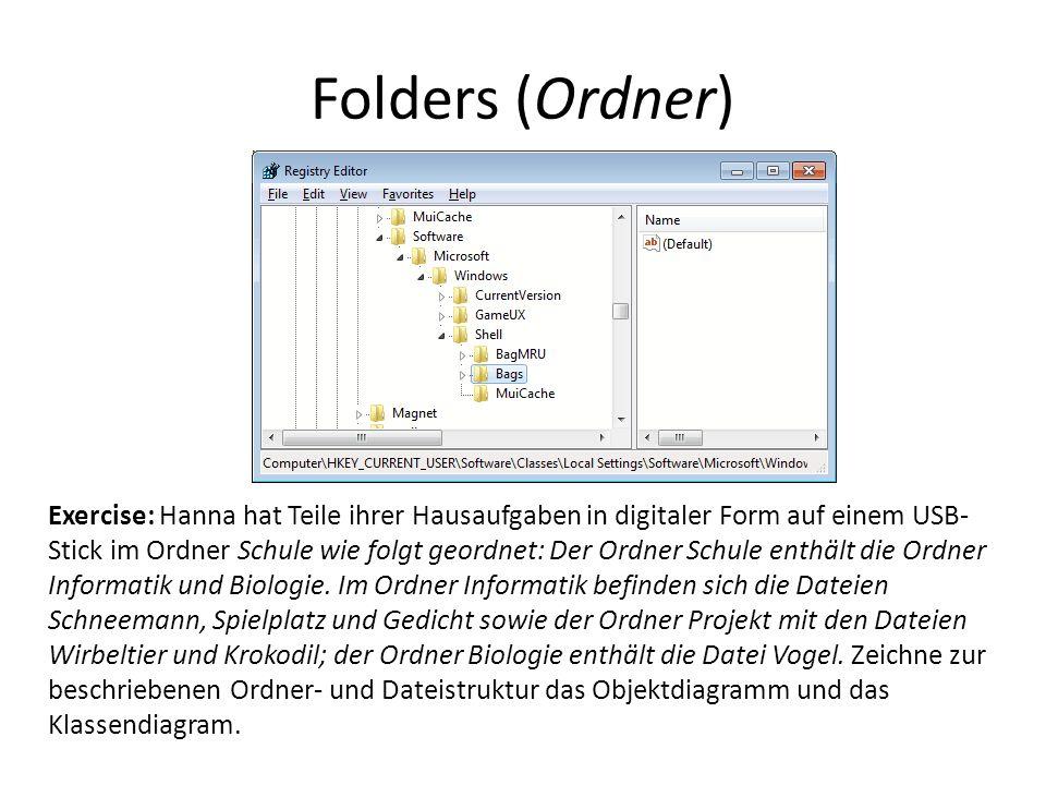 Folders (Ordner) Exercise: Hanna hat Teile ihrer Hausaufgaben in digitaler Form auf einem USB- Stick im Ordner Schule wie folgt geordnet: Der Ordner Schule enthält die Ordner Informatik und Biologie.
