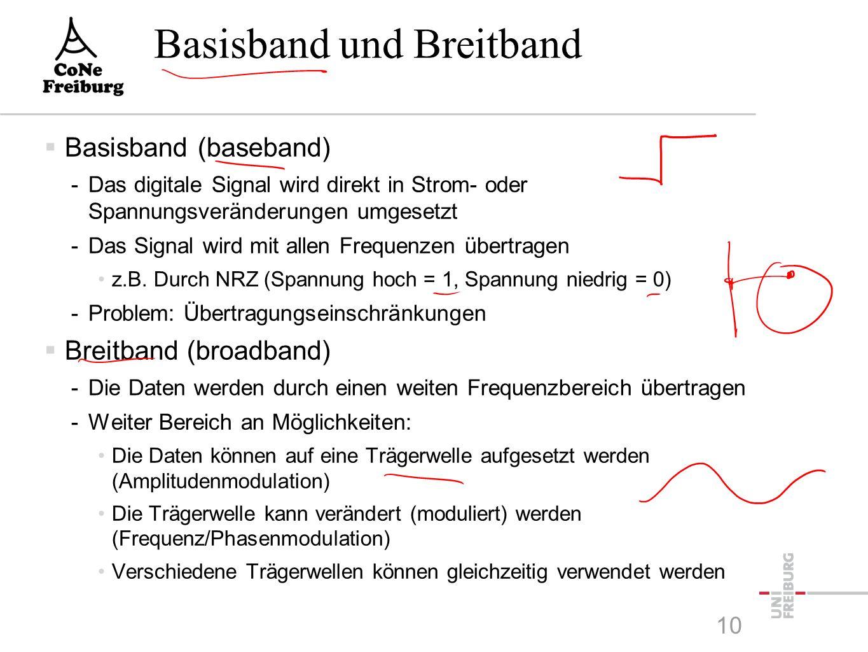 Basisband und Breitband  Basisband (baseband) -Das digitale Signal wird direkt in Strom- oder Spannungsveränderungen umgesetzt -Das Signal wird mit a