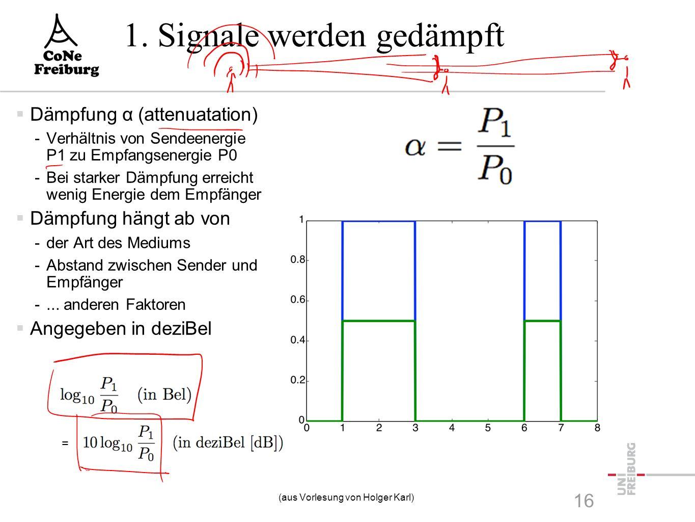1. Signale werden gedämpft  Dämpfung α (attenuatation) -Verhältnis von Sendeenergie P1 zu Empfangsenergie P0 -Bei starker Dämpfung erreicht wenig Ene