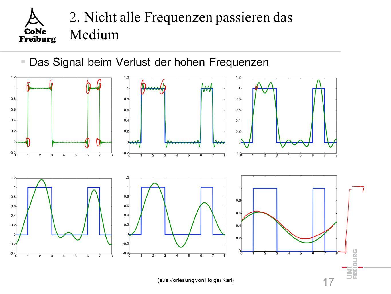 2. Nicht alle Frequenzen passieren das Medium  Das Signal beim Verlust der hohen Frequenzen (aus Vorlesung von Holger Karl) 17