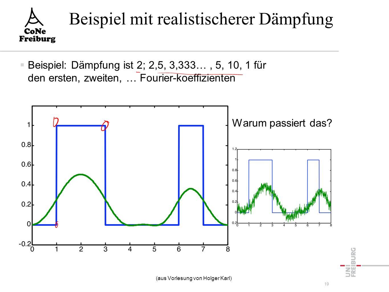 Beispiel mit realistischerer Dämpfung Warum passiert das? (aus Vorlesung von Holger Karl) 19  Beispiel: Dämpfung ist 2; 2,5, 3,333…, 5, 10, 1 für den
