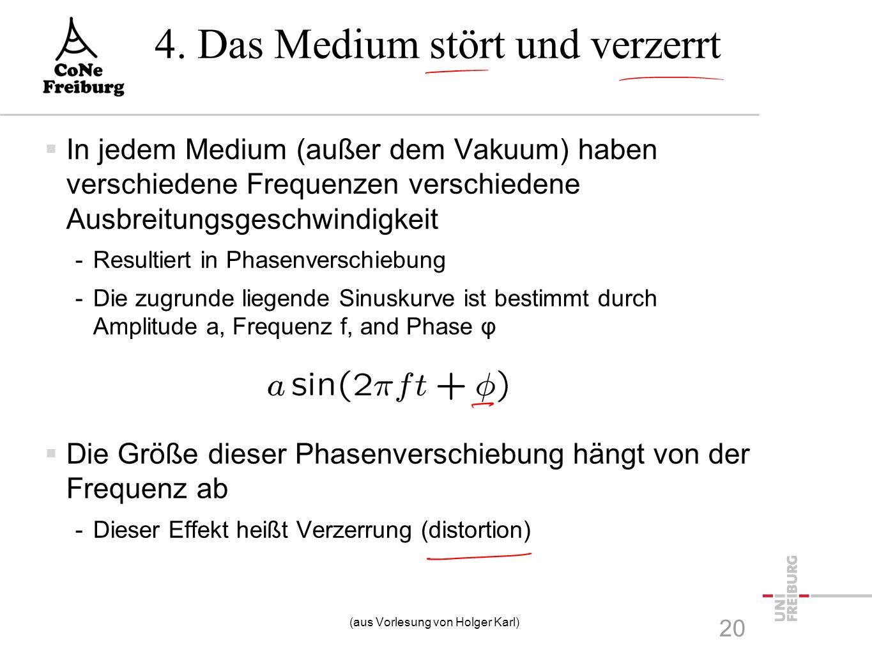 4. Das Medium stört und verzerrt  In jedem Medium (außer dem Vakuum) haben verschiedene Frequenzen verschiedene Ausbreitungsgeschwindigkeit -Resultie