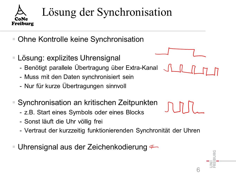 Lösung der Synchronisation  Ohne Kontrolle keine Synchronisation  Lösung: explizites Uhrensignal -Benötigt parallele Übertragung über Extra-Kanal -M