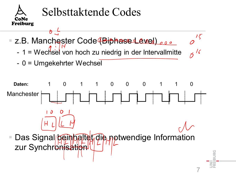 Digitale Kodierungen (I)  Non-Return to Zero-Level (NRZ-L) -1 = hohe Spannung, 0 = niedrig  Non-Return to Zero-Mark (NRZ-M) -1 = Wechsel am Anfang des Intervals -0 = Kein Wechsel  Non-Return to Zero-Space (NRZ-S) -0 = Wechsel am Intervallanfang -1 = Kein Wechsel  Return to Zero (RZ) -1 = Rechteckpuls am Intervallanfang -0 = Kein Impuls  Manchester Code (Biphase Level) -1 = Wechsel von hoch zu niedrig in der Intervallmitte -0 = Umgekehrter Wechsel 8