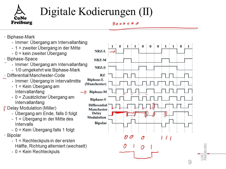 Digitale Kodierungen (II)  Biphase-Mark -Immer: Übergang am Intervallanfang -1 = zweiter Übergang in der Mitte -0 = kein zweiter Übergang  Biphase-S