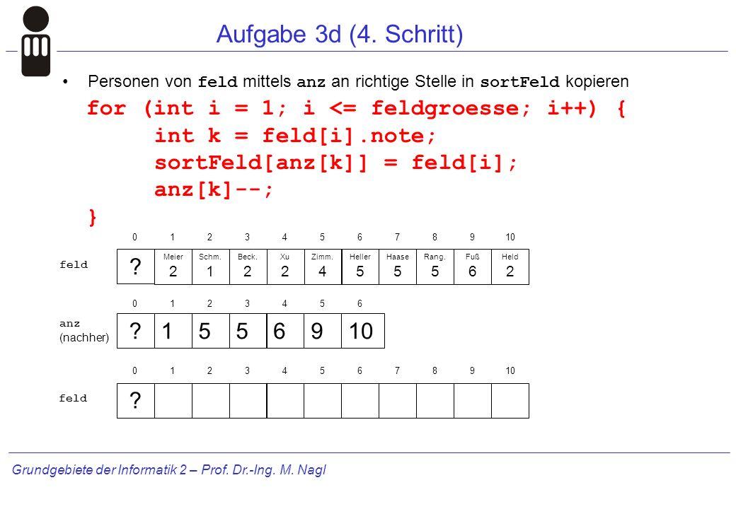 Grundgebiete der Informatik 2 – Prof. Dr.-Ing. M.