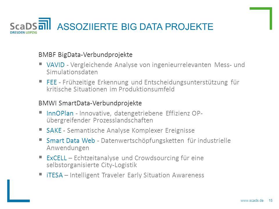 BMBF BigData-Verbundprojekte  VAVID - Vergleichende Analyse von ingenieurrelevanten Mess- und Simulationsdaten  FEE - Frühzeitige Erkennung und Entscheidungsunterstützung für kritische Situationen im Produktionsumfeld BMWI SmartData-Verbundprojekte  InnOPlan - Innovative, datengetriebene Effizienz OP- übergreifender Prozesslandschaften  SAKE - Semantische Analyse Komplexer Ereignisse  Smart Data Web - Datenwertschöpfungsketten für industrielle Anwendungen  ExCELL – Echtzeitanalyse und Crowdsourcing für eine selbstorganisierte City-Logistik  iTESA – Intelligent Traveler Early Situation Awareness ASSOZIIERTE BIG DATA PROJEKTE 15www.scads.de
