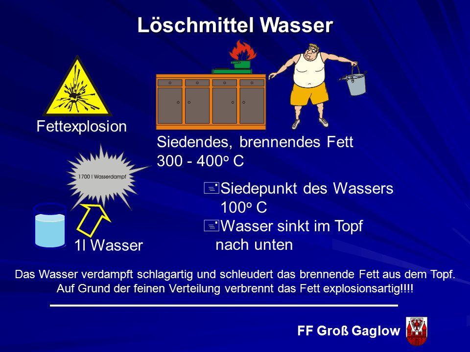 FF Groß Gaglow Brandklasse D Brennbare Metalle Löschmittel Wasser Brandklasse F Fettbrände