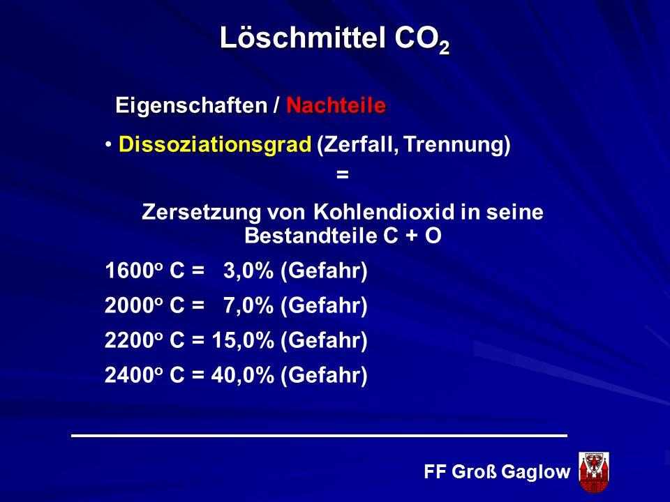 FF Groß Gaglow Ersticken Verdrängen des Sauerstoffes CO 2 als unter Druck gelöstes Gas farb-, geschmack-, und geruchlos Löschwirksame Konzentration 15 VOL% Löschmittel CO 2 Löschwirkung