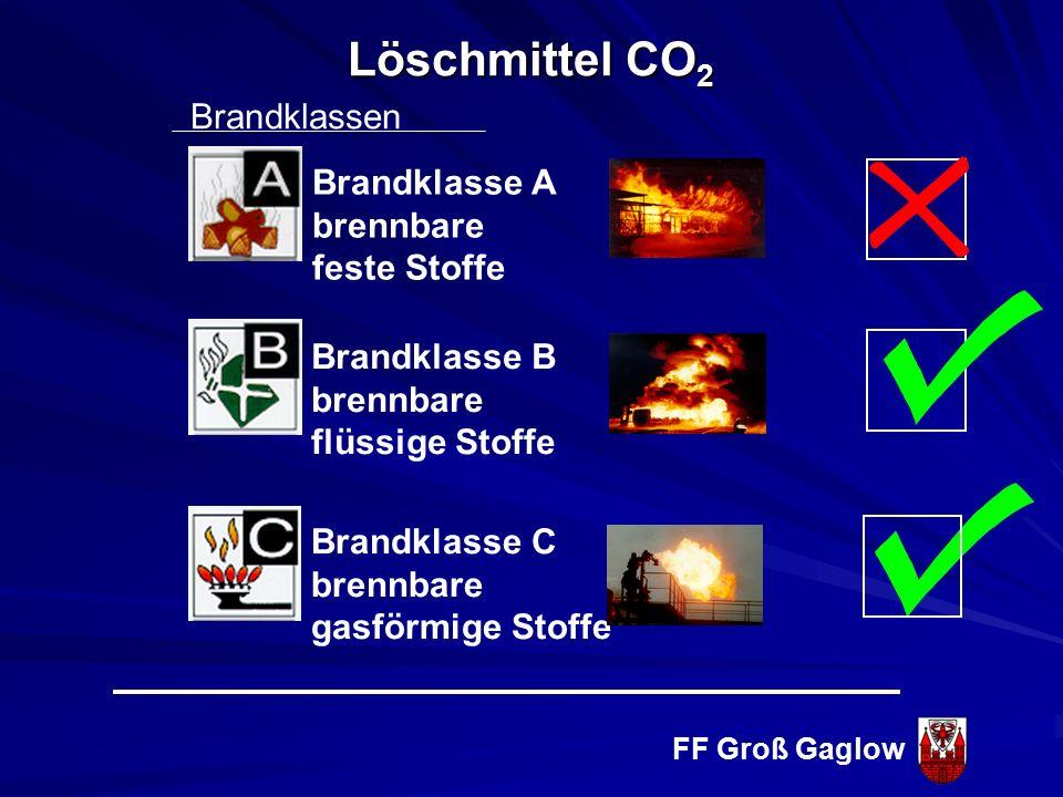 FF Groß Gaglow Eigenschaften löscht Rückstandsfrei elektrisch nicht leitend Nachteile im Freien fast wirkungslos Gefahr der Rückzündung Löschwirkung sinkt mit zunehmender Entfernung Bei hohen Temperaturen sind chemische Reaktionen mit dem brennenden Stoff möglich Kälteschock möglich Löschmittel CO 2
